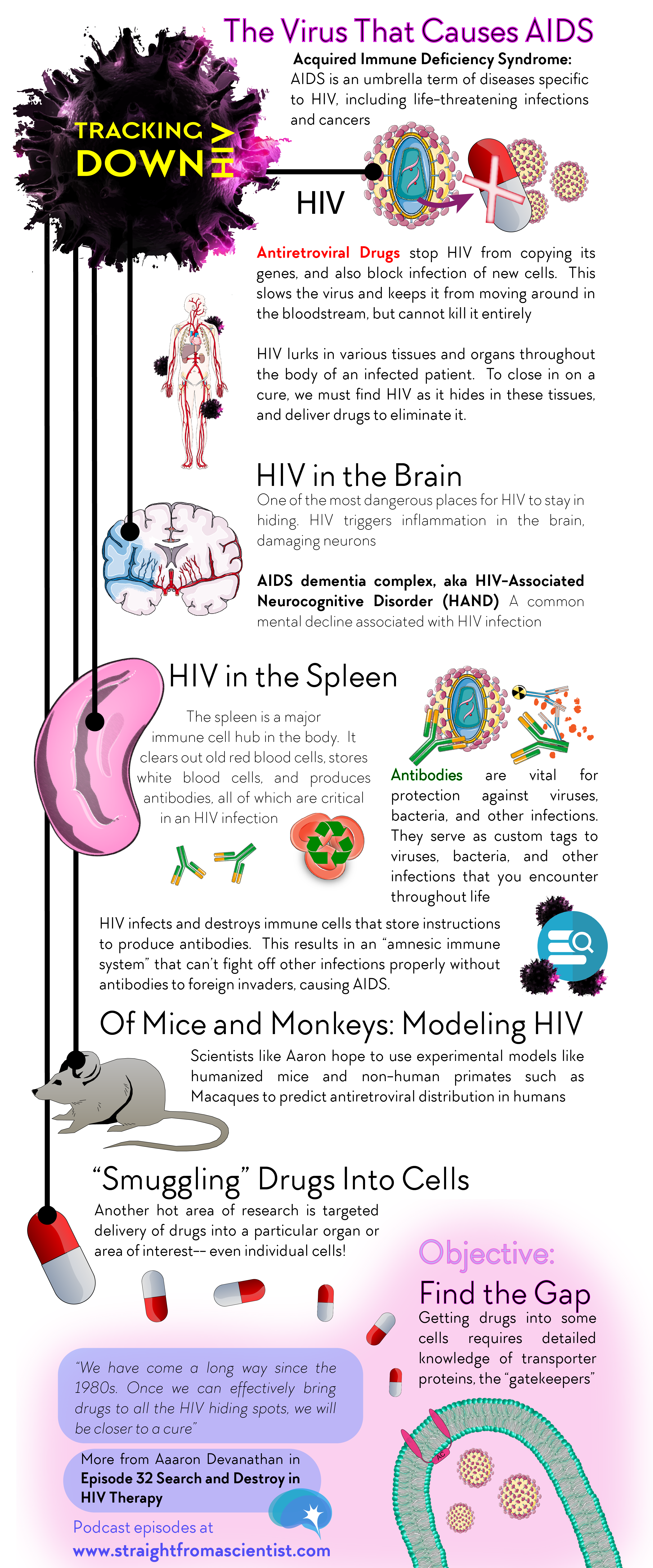 E32_HIVxxhdpi - Straight from a Scientist